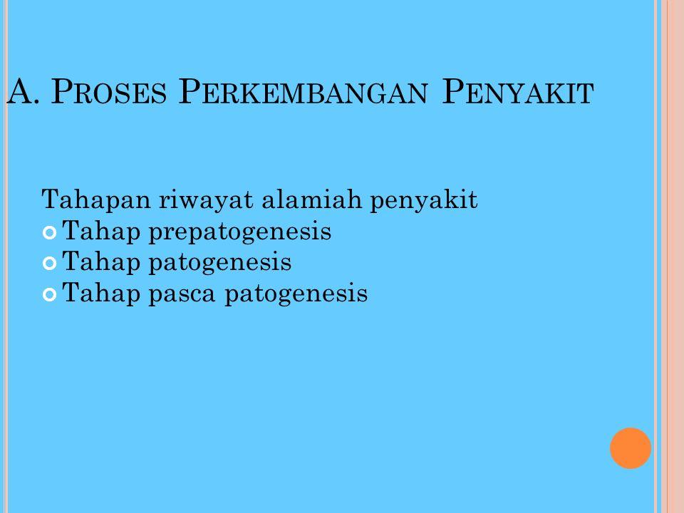 A. Proses Perkembangan Penyakit