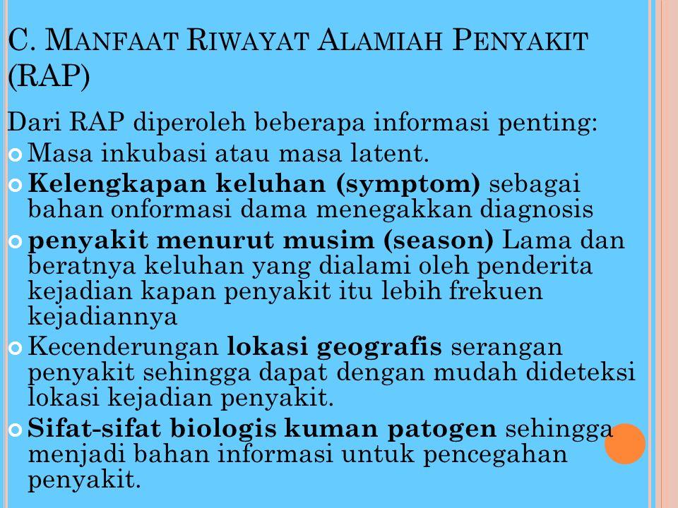 C. Manfaat Riwayat Alamiah Penyakit (RAP)