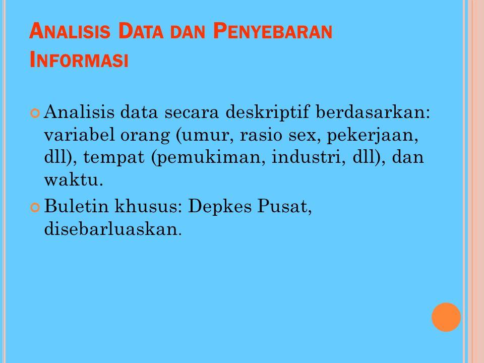 Analisis Data dan Penyebaran Informasi