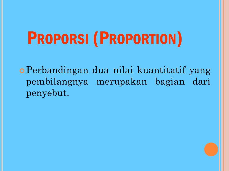 Proporsi (Proportion)