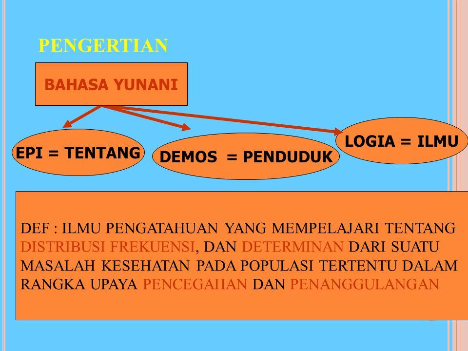 PENGERTIAN BAHASA YUNANI LOGIA = ILMU EPI = TENTANG DEMOS = PENDUDUK
