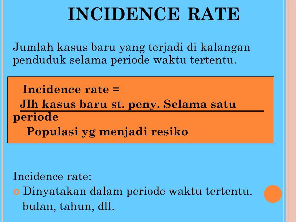 INCIDENCE RATE Jumlah kasus baru yang terjadi di kalangan penduduk selama periode waktu tertentu. Incidence rate =