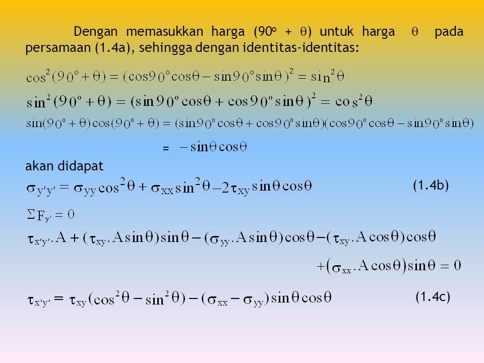 Dengan memasukkan harga (90o + q) untuk harga q pada persamaan (1