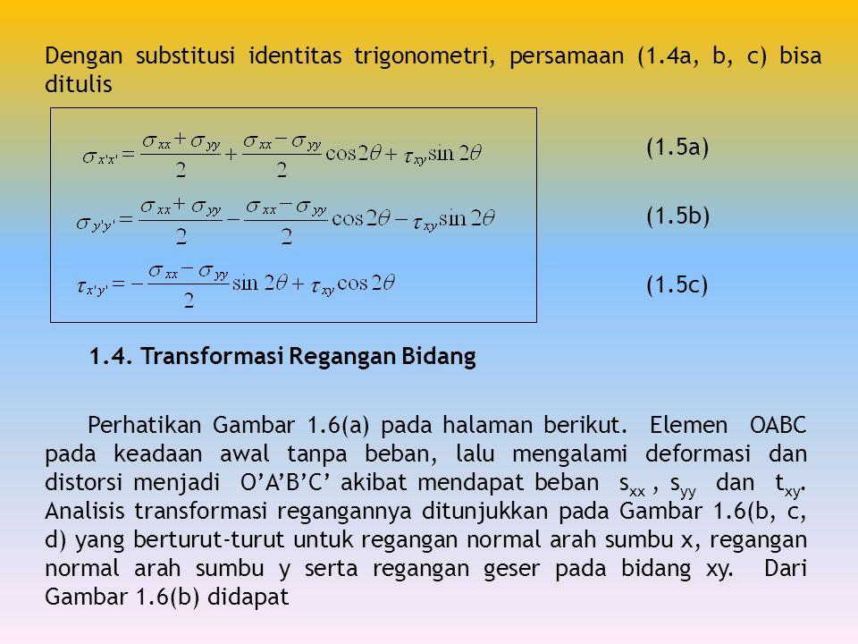 Dengan substitusi identitas trigonometri, persamaan (1