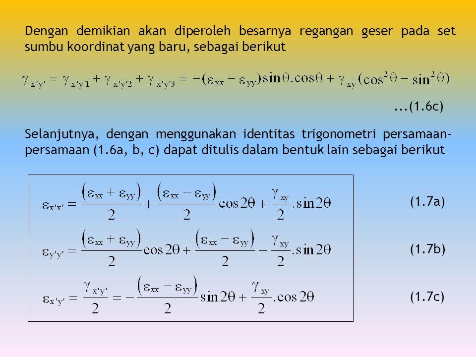 Dengan demikian akan diperoleh besarnya regangan geser pada set sumbu koordinat yang baru, sebagai berikut