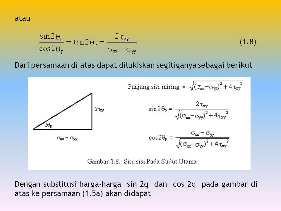 Dari persamaan di atas dapat dilukiskan segitiganya sebagai berikut