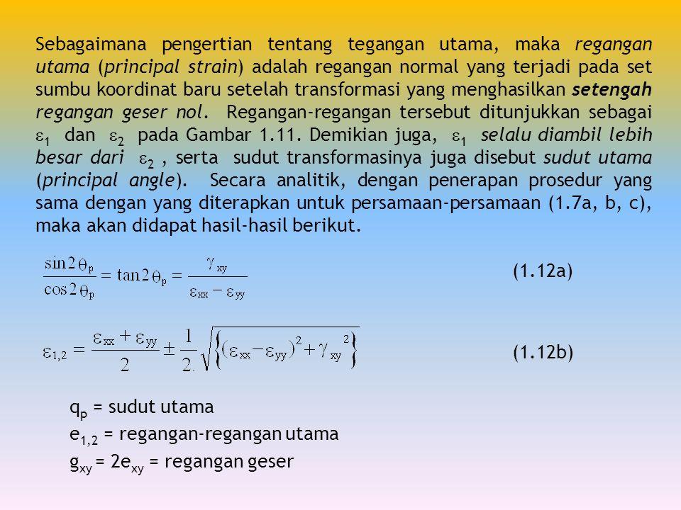 e1,2 = regangan-regangan utama gxy = 2exy = regangan geser