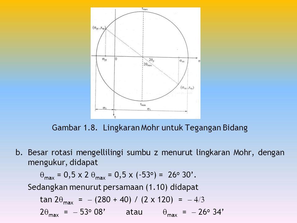 Gambar 1.8. Lingkaran Mohr untuk Tegangan Bidang