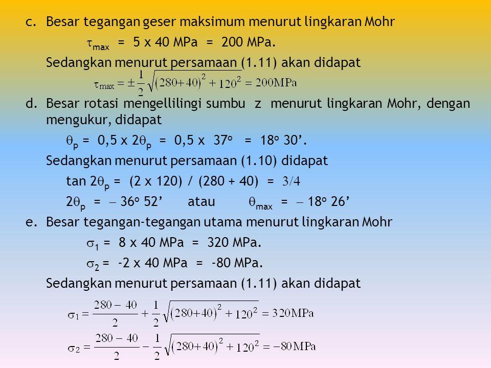 c. Besar tegangan geser maksimum menurut lingkaran Mohr