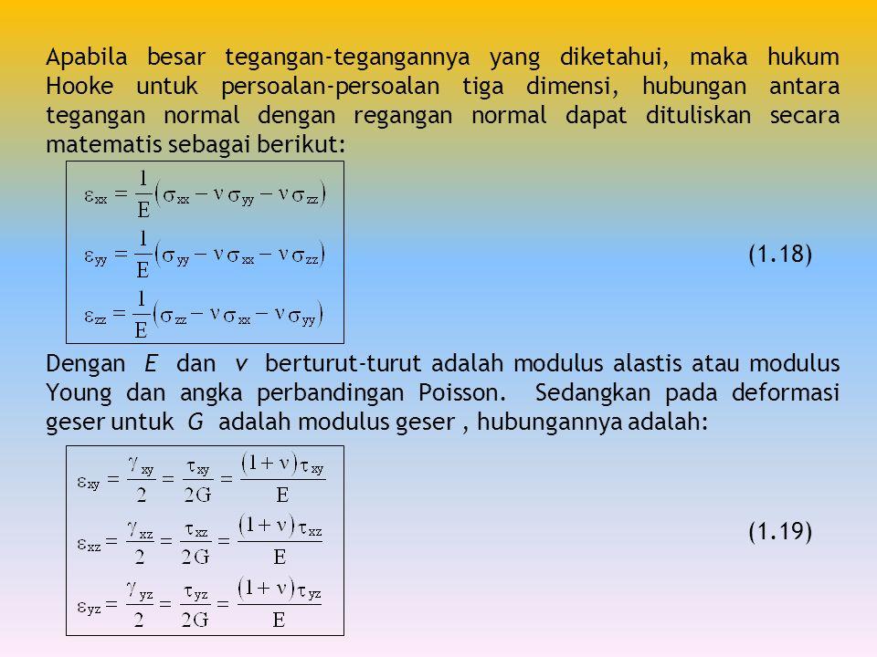Apabila besar tegangan-tegangannya yang diketahui, maka hukum Hooke untuk persoalan-persoalan tiga dimensi, hubungan antara tegangan normal dengan regangan normal dapat dituliskan secara matematis sebagai berikut: