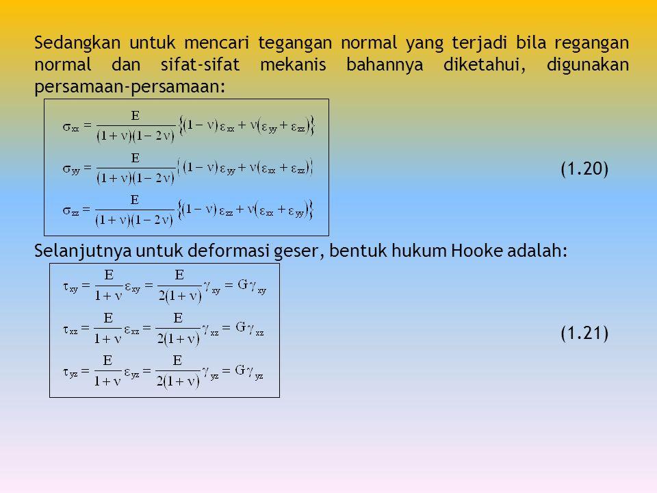 Selanjutnya untuk deformasi geser, bentuk hukum Hooke adalah:
