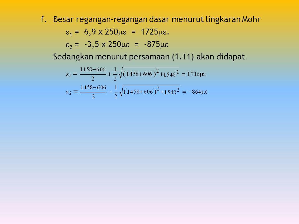 f. Besar regangan-regangan dasar menurut lingkaran Mohr