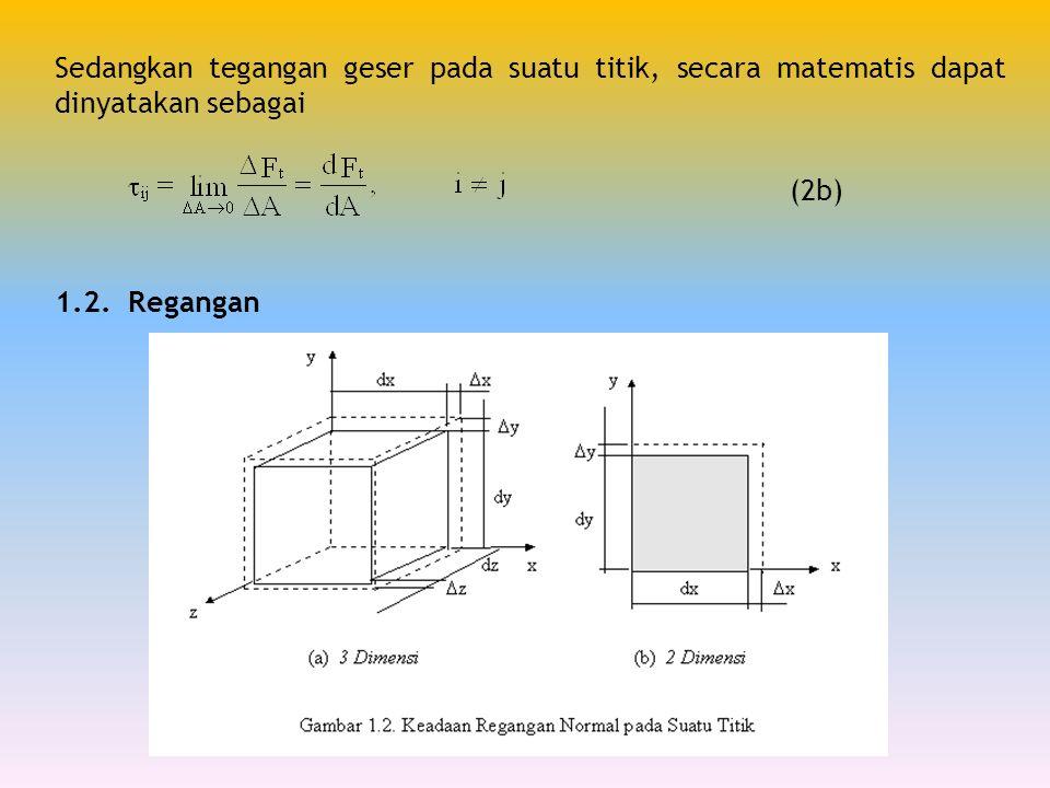 Sedangkan tegangan geser pada suatu titik, secara matematis dapat dinyatakan sebagai