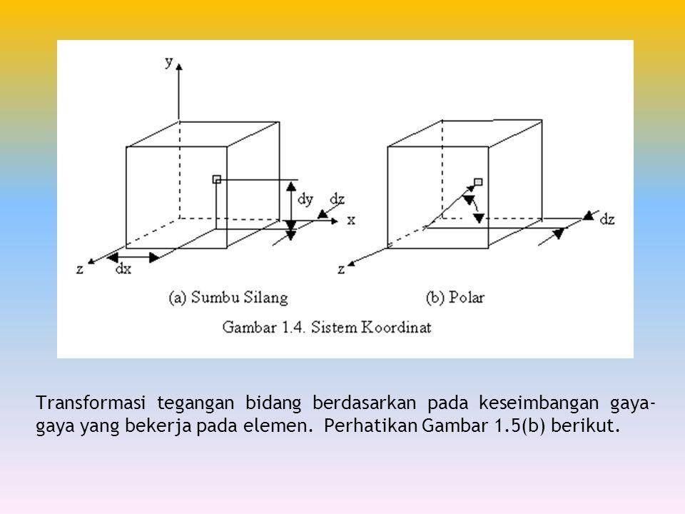 Transformasi tegangan bidang berdasarkan pada keseimbangan gaya-gaya yang bekerja pada elemen.