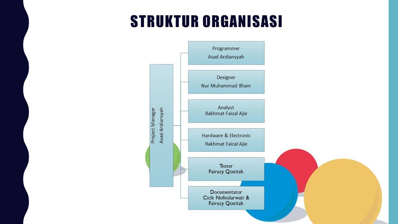 Struktur Organisasi Project Manager Asad Ardiansyah Programmer