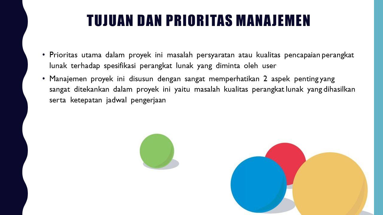 Tujuan dan Prioritas Manajemen