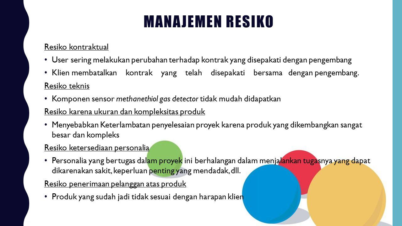 MANAJEMEN RESIKO Resiko kontraktual