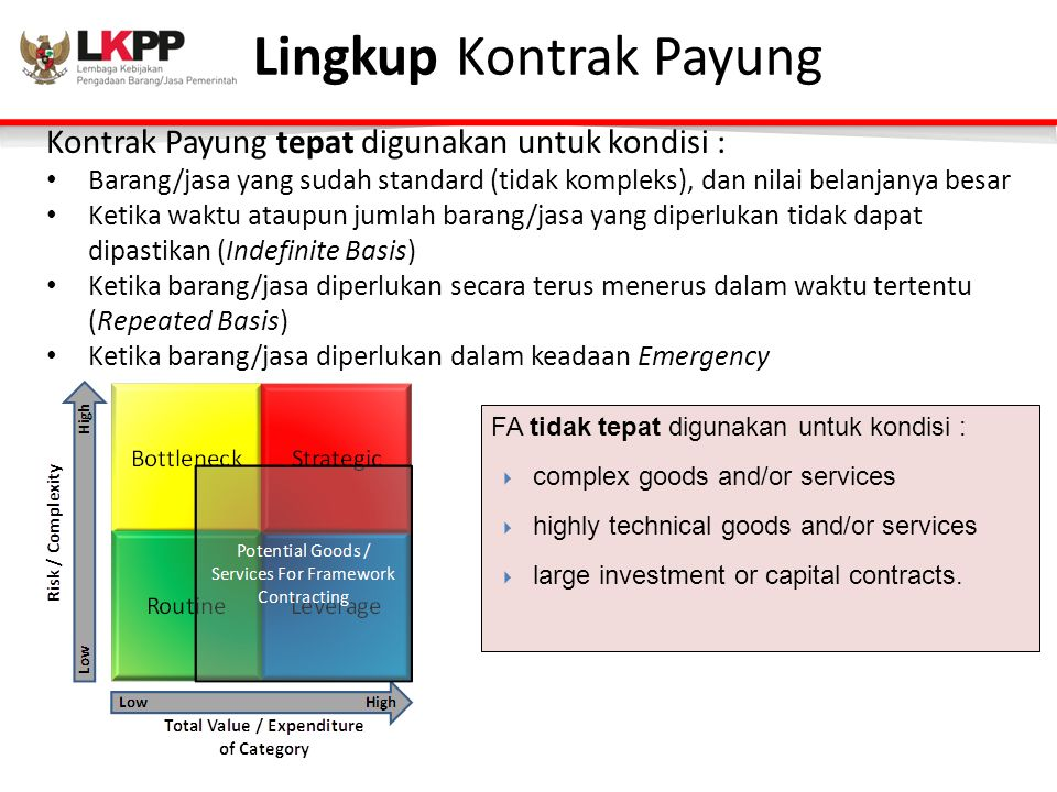 Lingkup Kontrak Payung