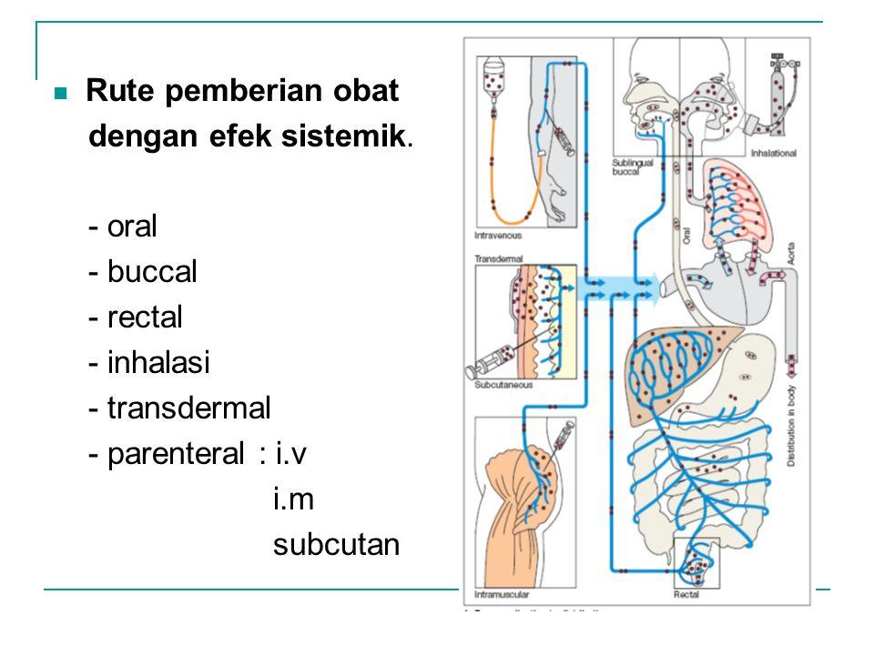 Rute pemberian obat dengan efek sistemik. - oral. - buccal. - rectal. - inhalasi. - transdermal.