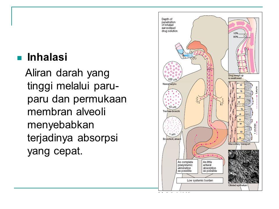 Inhalasi Aliran darah yang tinggi melalui paru-paru dan permukaan membran alveoli menyebabkan terjadinya absorpsi yang cepat.