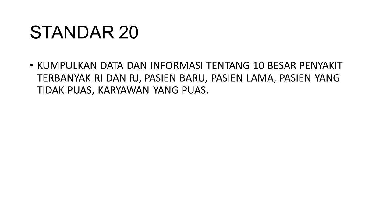 STANDAR 20