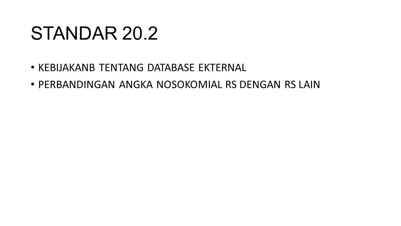 STANDAR 20.2 KEBIJAKANB TENTANG DATABASE EKTERNAL