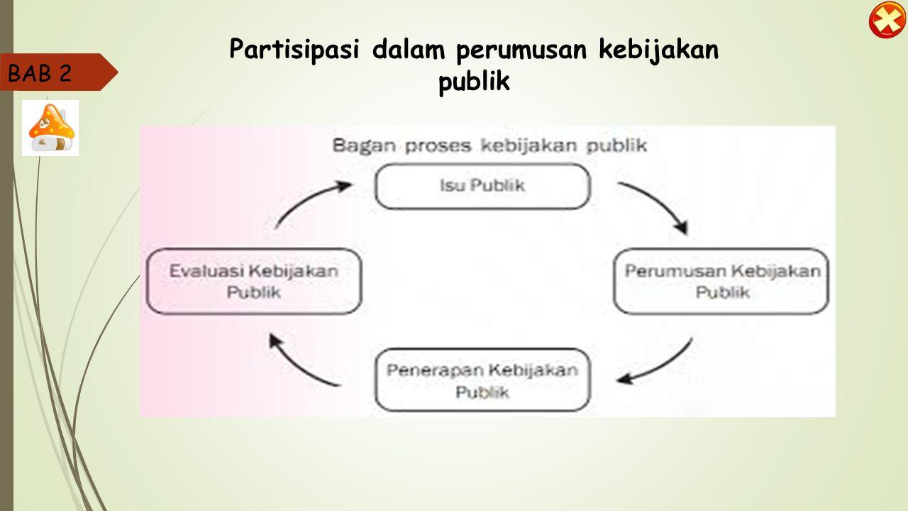 Partisipasi dalam perumusan kebijakan publik