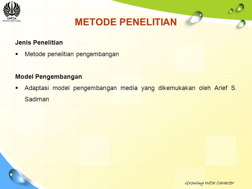 METODE PENELITIAN Jenis Penelitian Metode penelitian pengembangan
