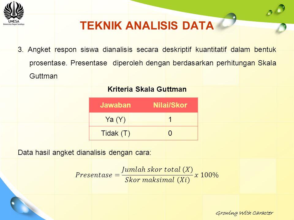 Kriteria Skala Guttman