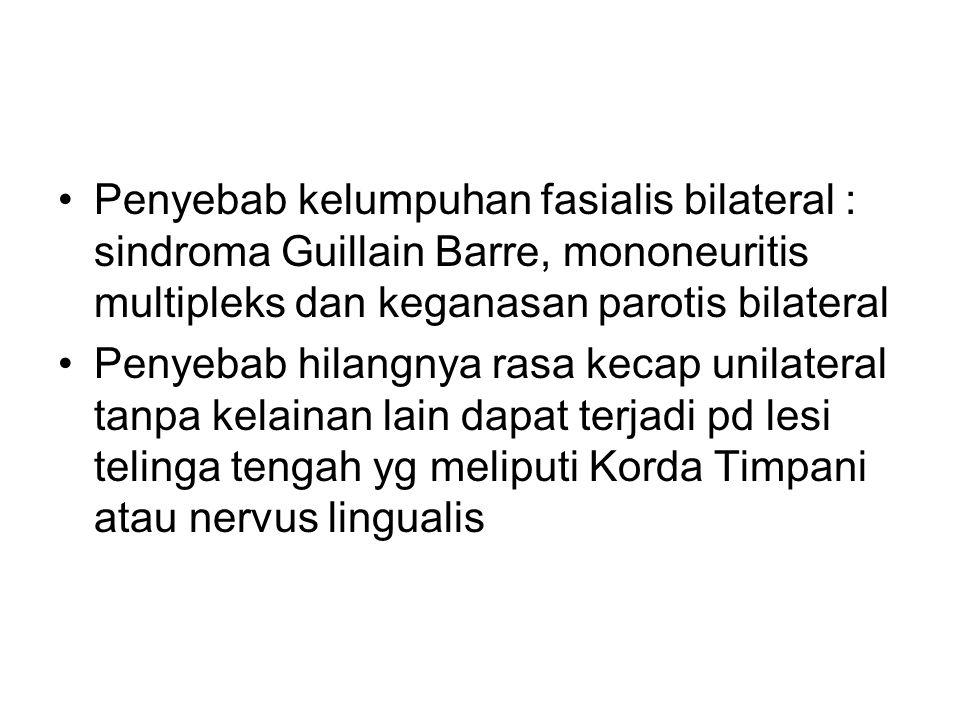 Penyebab kelumpuhan fasialis bilateral : sindroma Guillain Barre, mononeuritis multipleks dan keganasan parotis bilateral