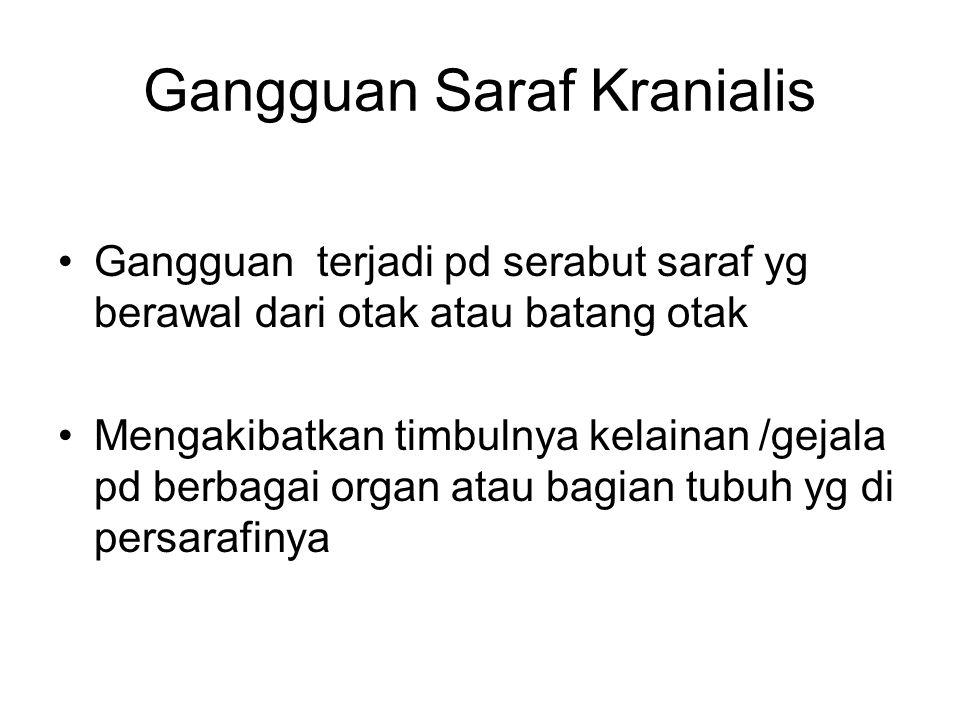 Gangguan Saraf Kranialis