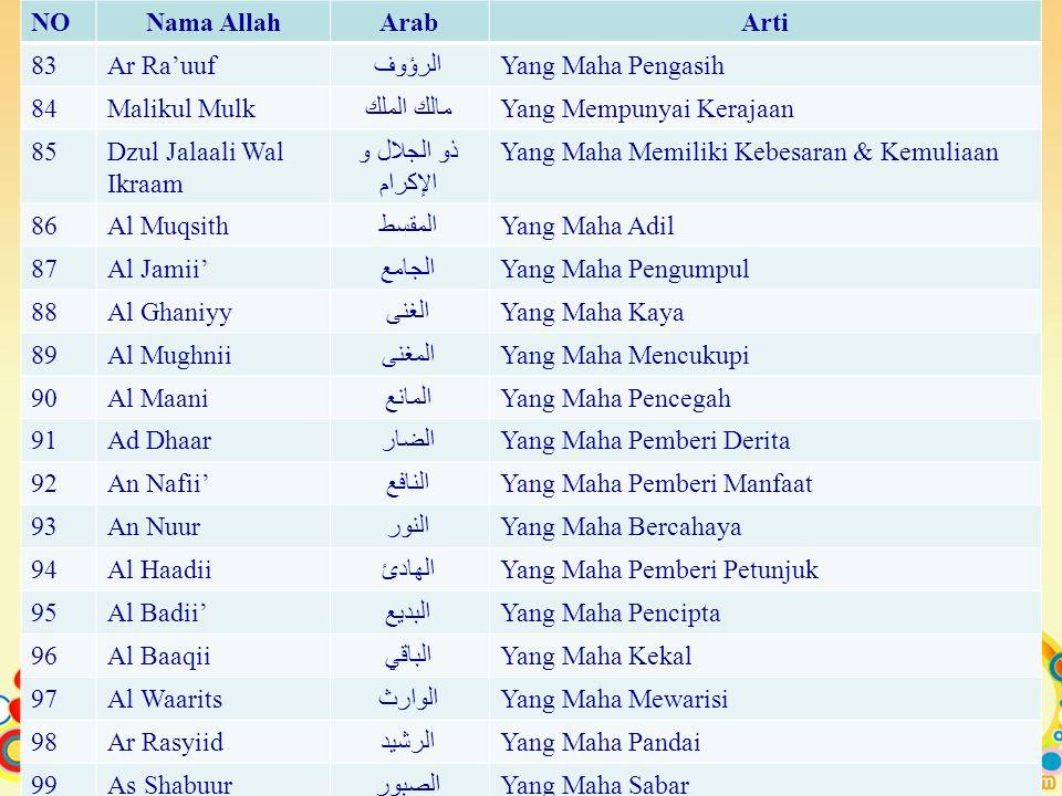 NO Nama Allah. Arab. Arti. 83. Ar Ra'uuf. الرؤوف. Yang Maha Pengasih. 84. Malikul Mulk. مالك الملك.
