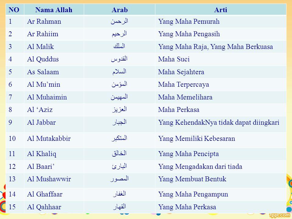 NO Nama Allah. Arab. Arti. 1. Ar Rahman. الرحمن. Yang Maha Pemurah. 2. Ar Rahiim. الرحيم. Yang Maha Pengasih.