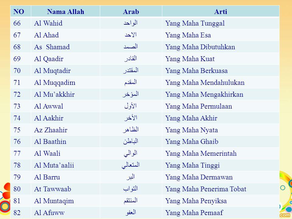 NO Nama Allah. Arab. Arti. 66. Al Wahid. الواحد. Yang Maha Tunggal. 67. Al Ahad. الاحد. Yang Maha Esa.