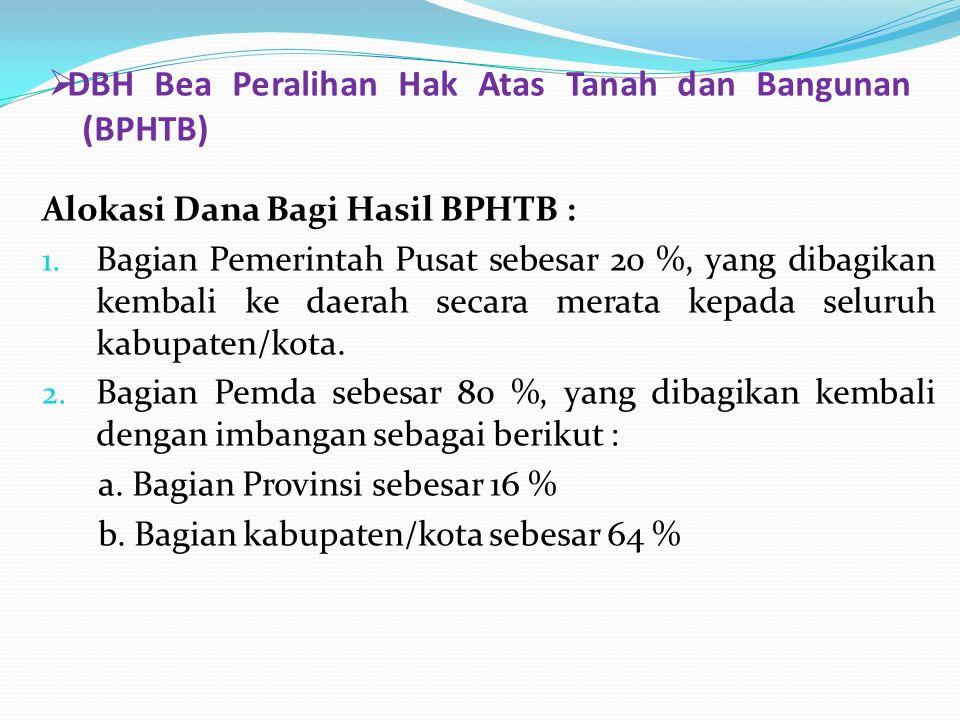 DBH Bea Peralihan Hak Atas Tanah dan Bangunan (BPHTB)