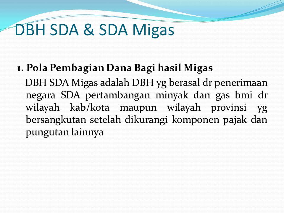 DBH SDA & SDA Migas