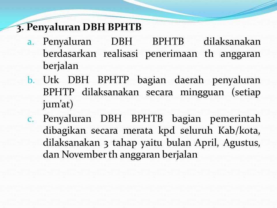 3. Penyaluran DBH BPHTB Penyaluran DBH BPHTB dilaksanakan berdasarkan realisasi penerimaan th anggaran berjalan.