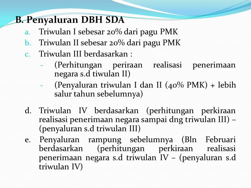 B. Penyaluran DBH SDA Triwulan I sebesar 20% dari pagu PMK