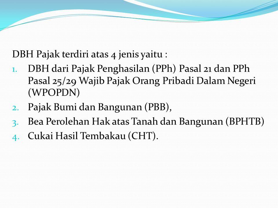 DBH Pajak terdiri atas 4 jenis yaitu :