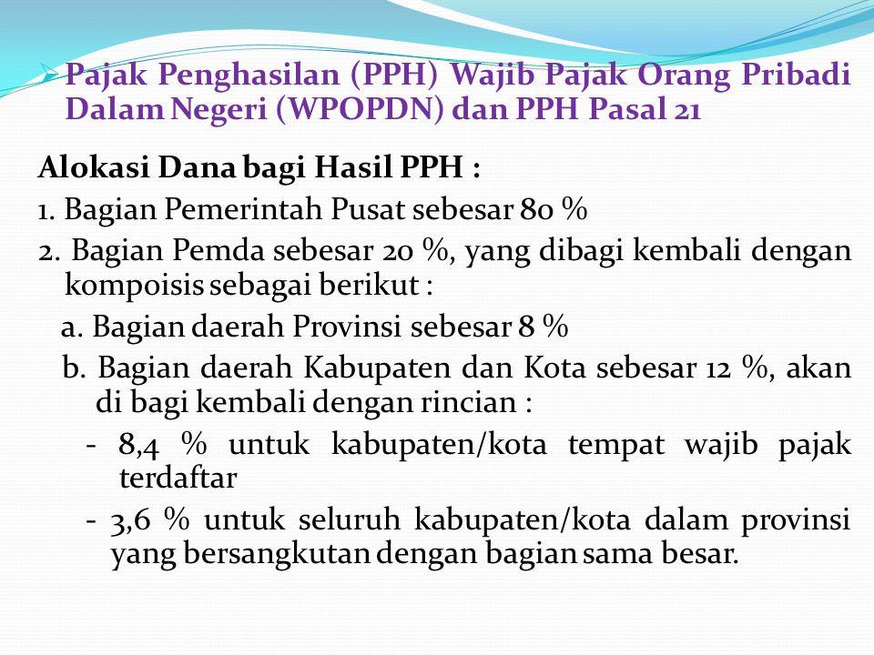 Pajak Penghasilan (PPH) Wajib Pajak Orang Pribadi Dalam Negeri (WPOPDN) dan PPH Pasal 21
