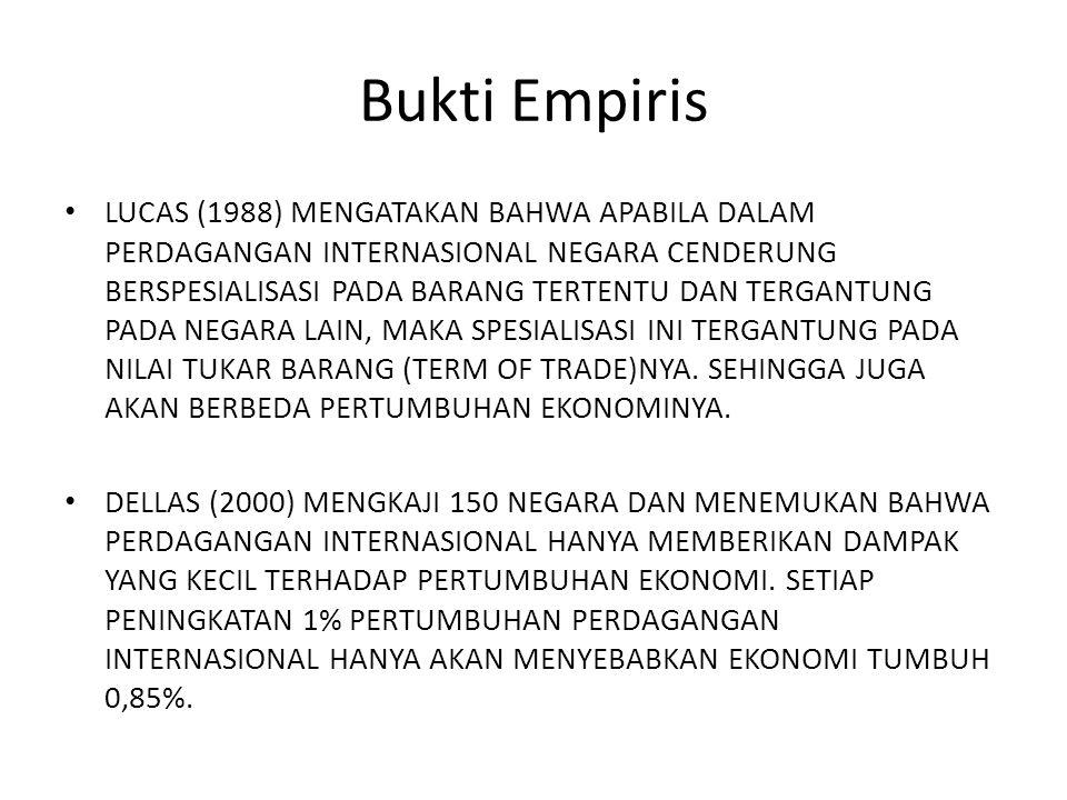 Bukti Empiris