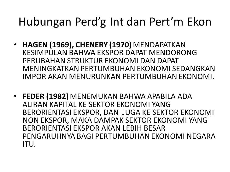 Hubungan Perd'g Int dan Pert'm Ekon