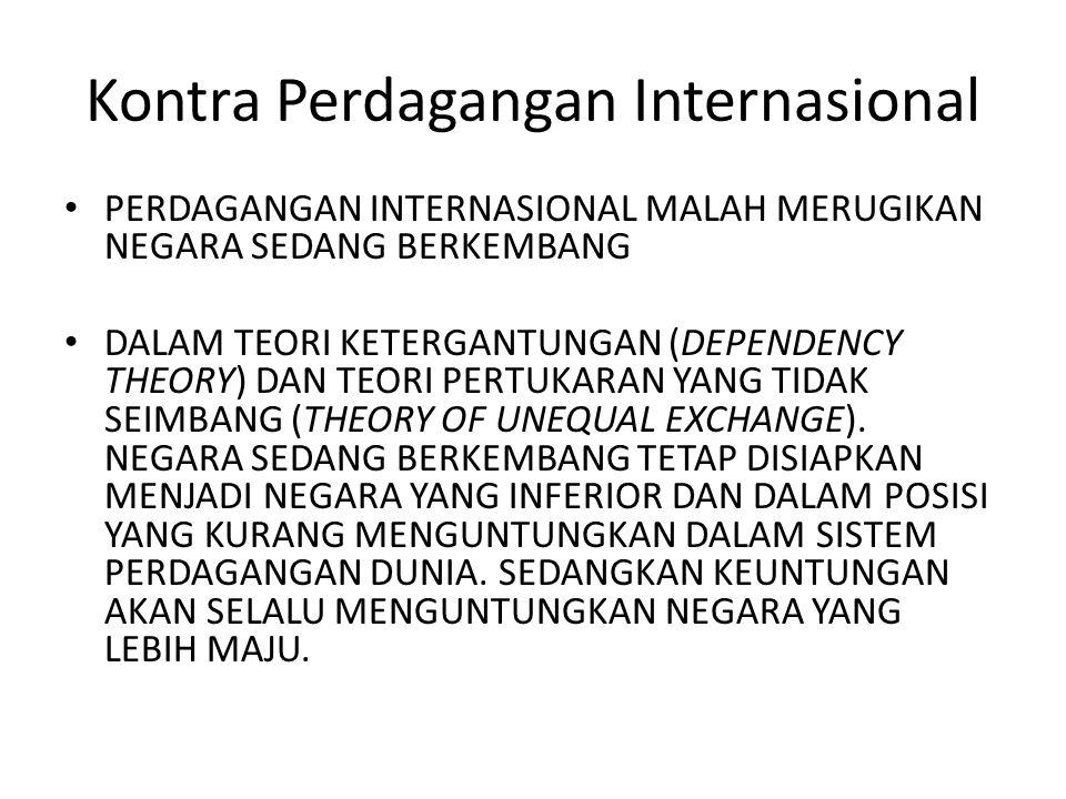 Kontra Perdagangan Internasional