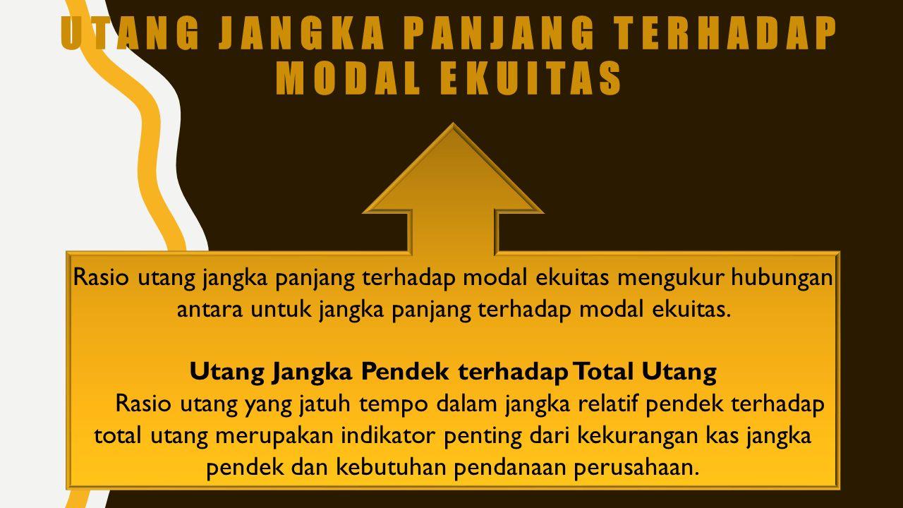 Utang Jangka Panjang terhadap Modal Ekuitas