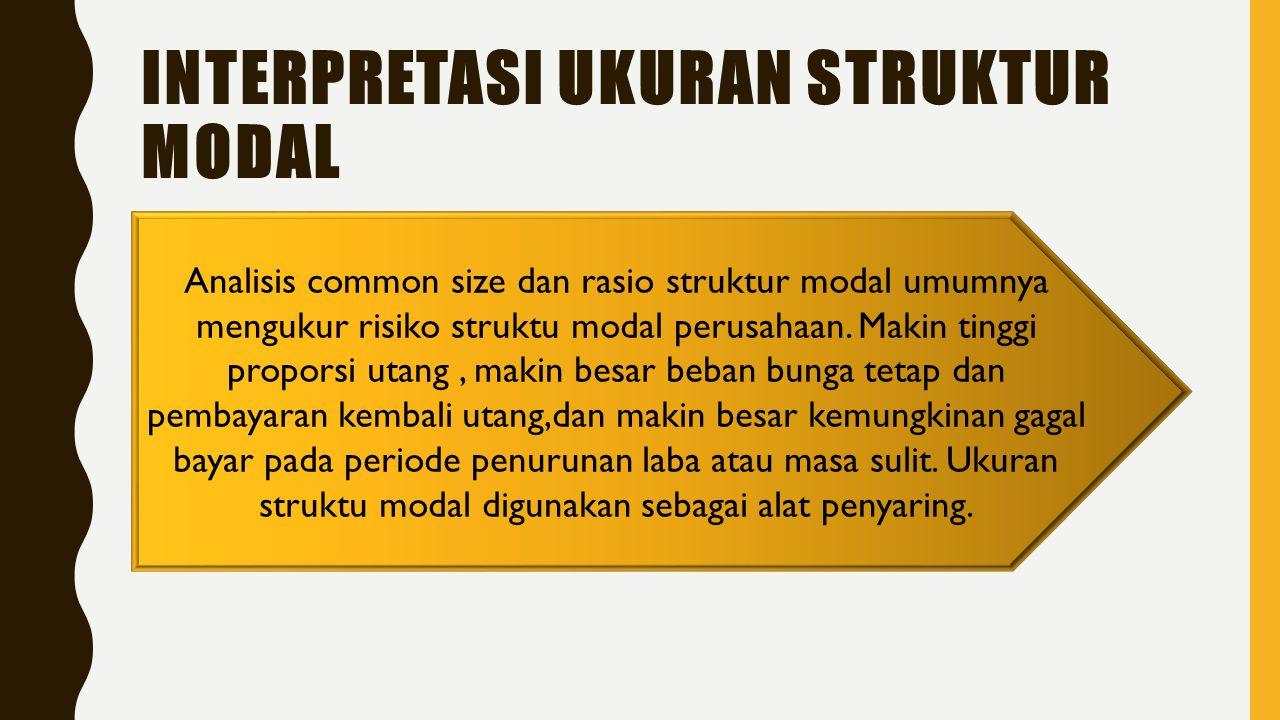 Interpretasi Ukuran Struktur Modal