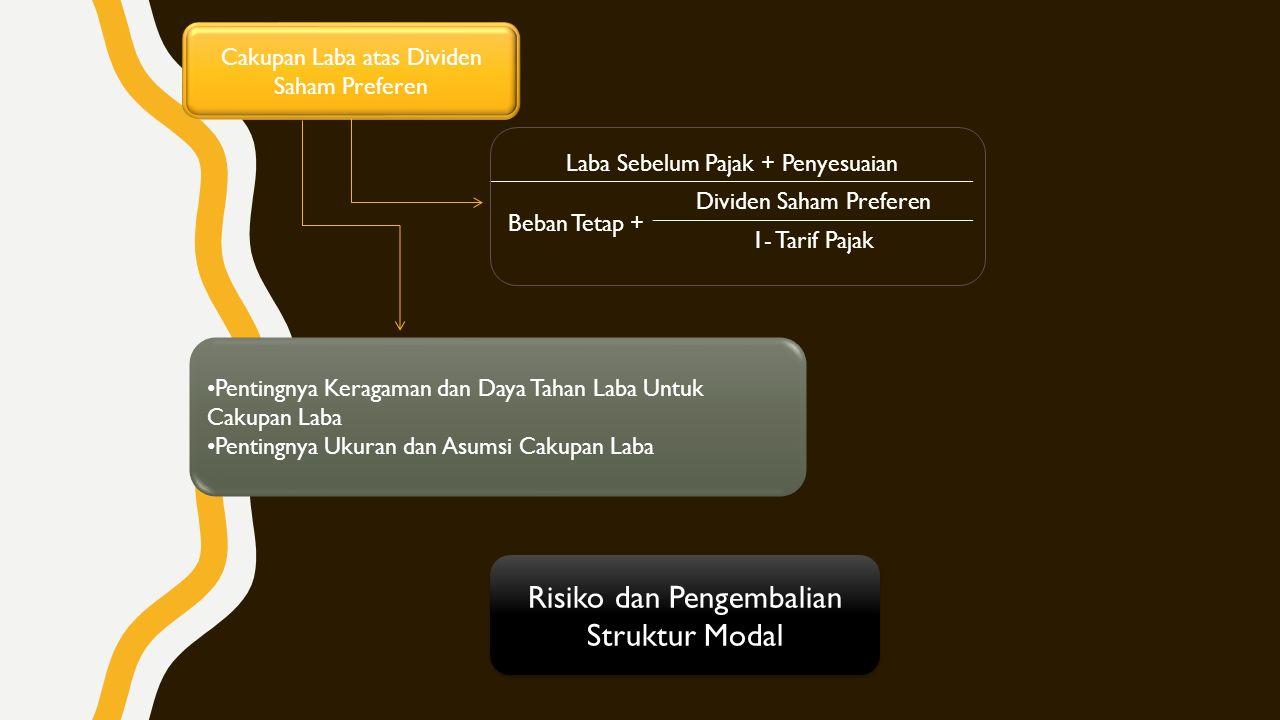 Risiko dan Pengembalian Struktur Modal