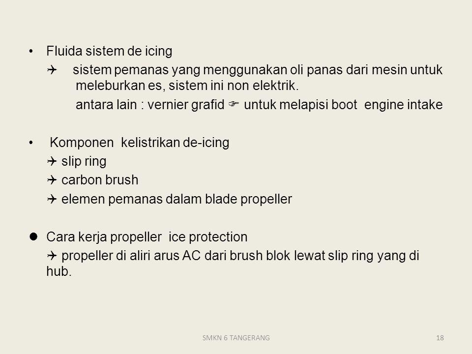 antara lain : vernier grafid  untuk melapisi boot engine intake