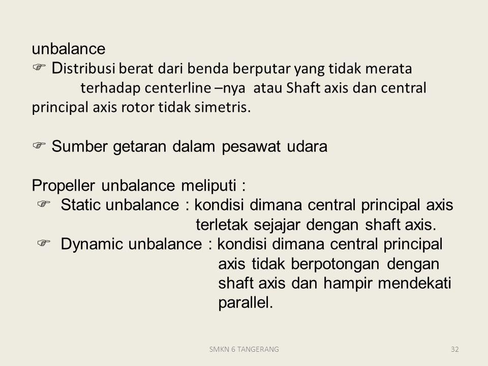 unbalance  Distribusi berat dari benda berputar yang tidak merata