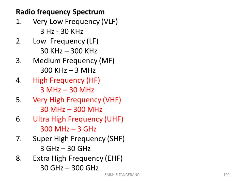 Radio frequency Spectrum 1. Very Low Frequency (VLF). 3 Hz - 30 KHz 2