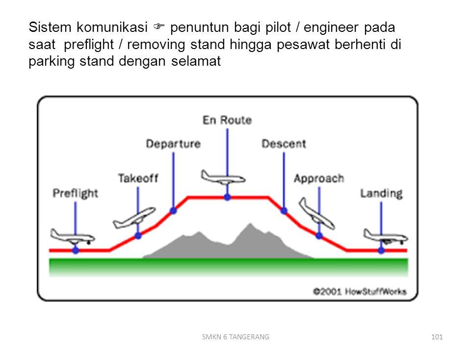 Sistem komunikasi  penuntun bagi pilot / engineer pada saat preflight / removing stand hingga pesawat berhenti di parking stand dengan selamat